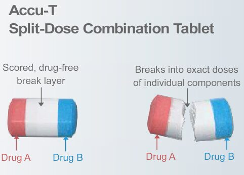 Split Dose Combination Products